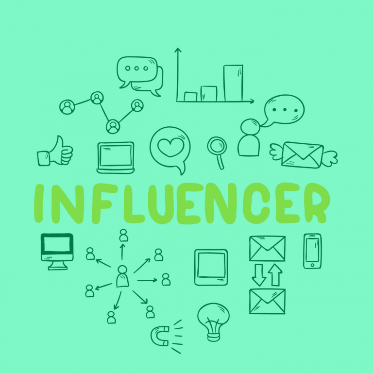 Influencer Marketing Lessons from 2019, A Throwback!